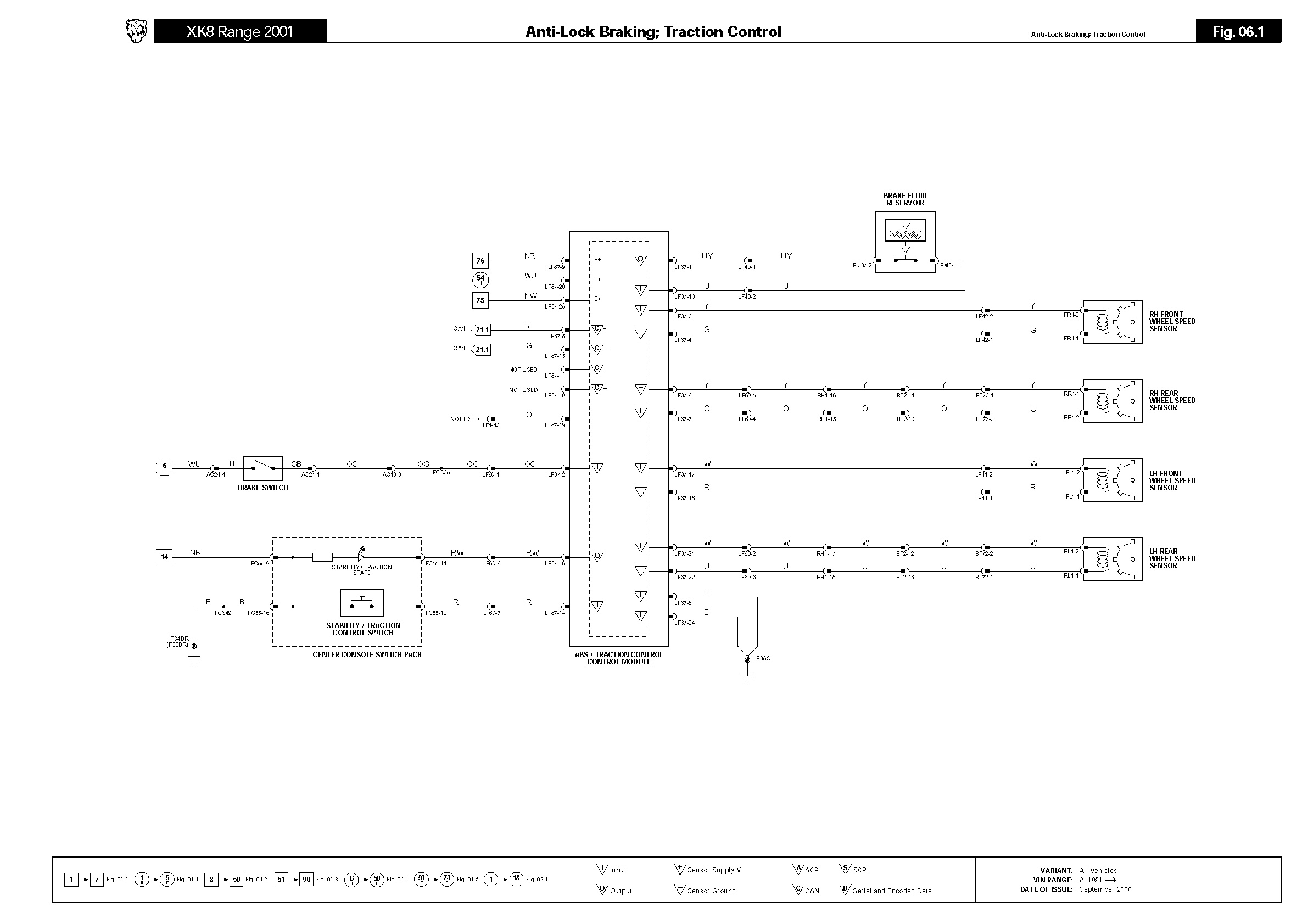 Jaguar S Type Abs Wiring Diagram Library Fender Hh Wheel Sensors Trac Error Forums If